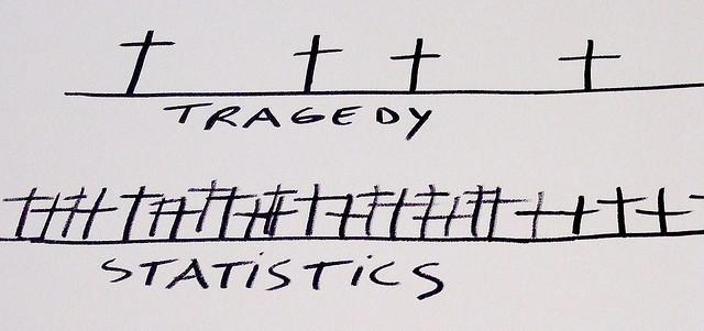 Tragöödia versus statistika