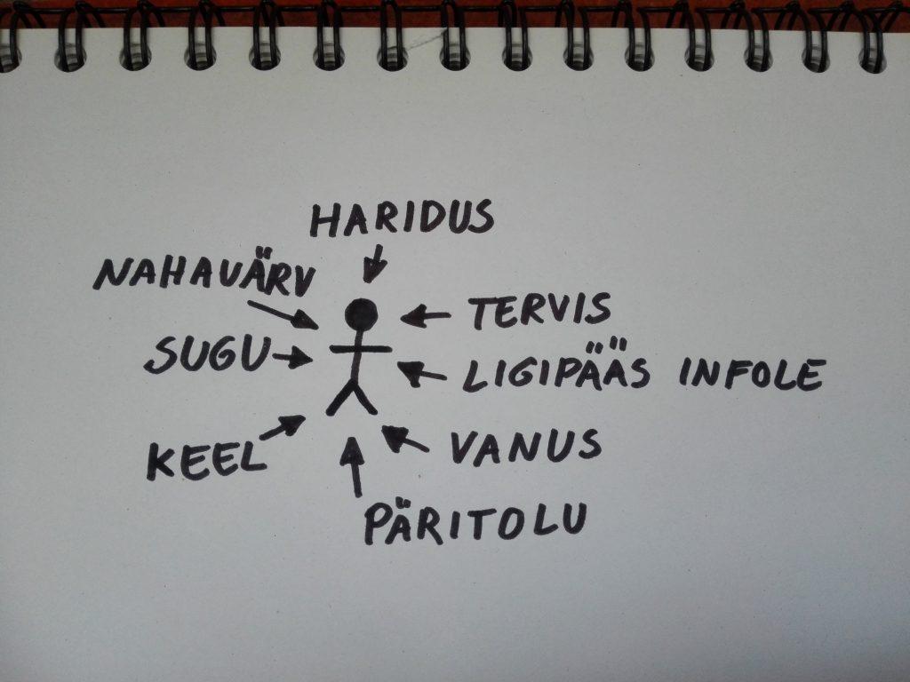intersektsionaalsus_eesti